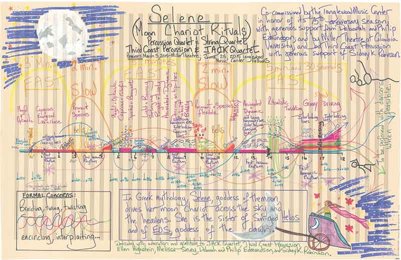 "Augusta Read Thomas' ""map of form"" for 'Selene,' her octet for percussion quartet and string quartet"